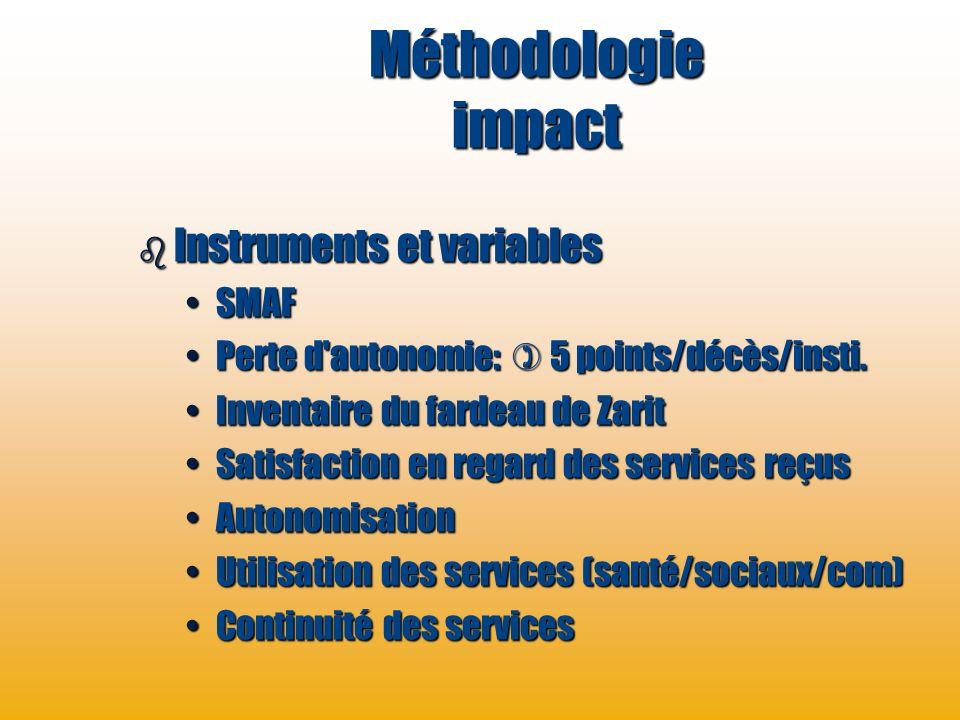 Méthodologie impact Instruments et variables SMAF