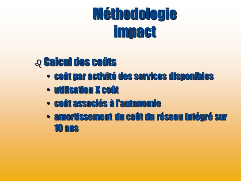 Méthodologie impact Calcul des coûts