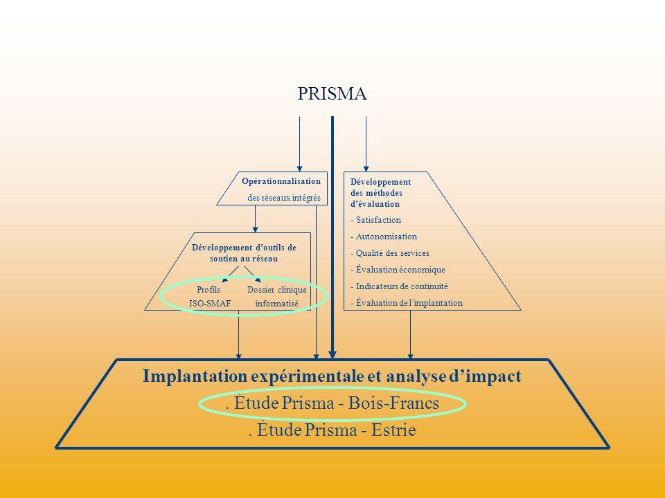 Implantation expérimentale et analyse d'impact