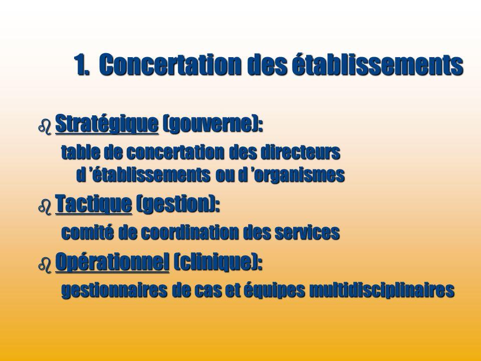 1. Concertation des établissements