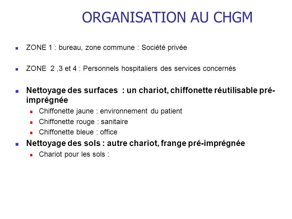 ORGANISATION AU CHGM ZONE 1 : bureau, zone commune : Société privée. ZONE 2 ,3 et 4 : Personnels hospitaliers des services concernés.
