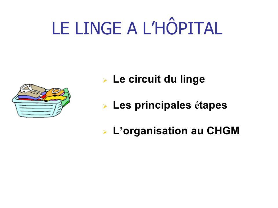 LE LINGE A L'HÔPITAL Le circuit du linge Les principales étapes