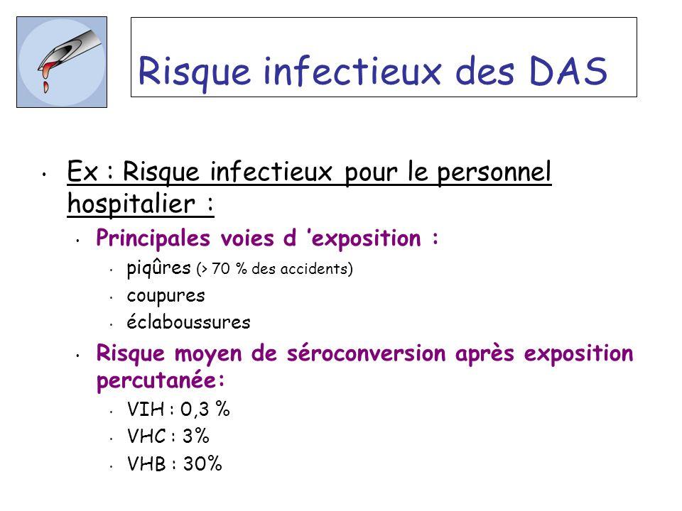 Risque infectieux des DAS