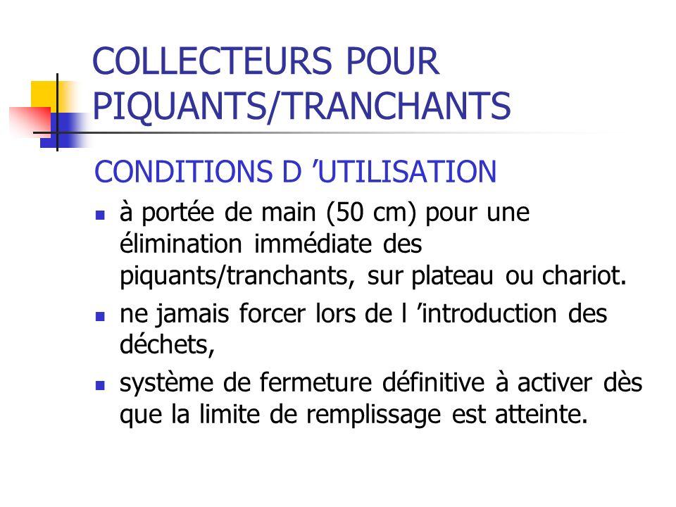COLLECTEURS POUR PIQUANTS/TRANCHANTS