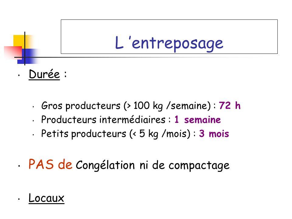 L 'entreposage PAS de Congélation ni de compactage Durée : Locaux