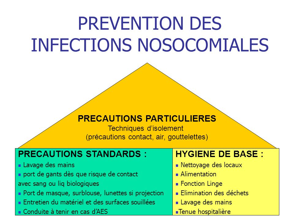 PREVENTION DES INFECTIONS NOSOCOMIALES
