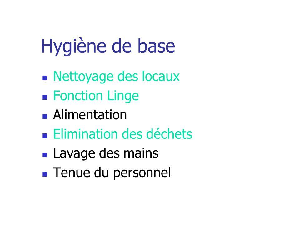 Hygiène de base Nettoyage des locaux Fonction Linge Alimentation