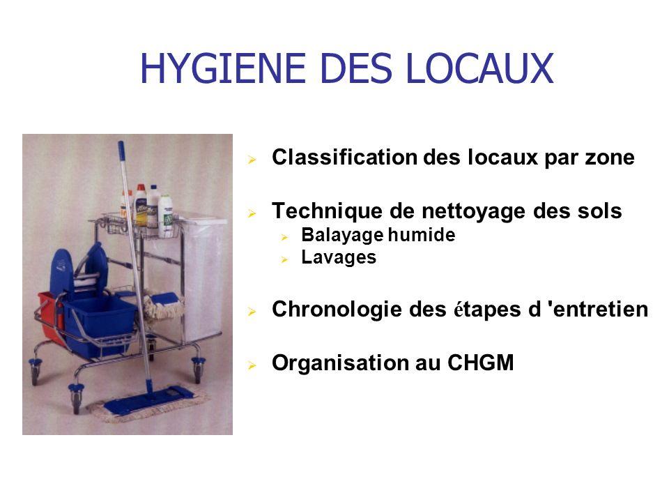 HYGIENE DES LOCAUX Classification des locaux par zone