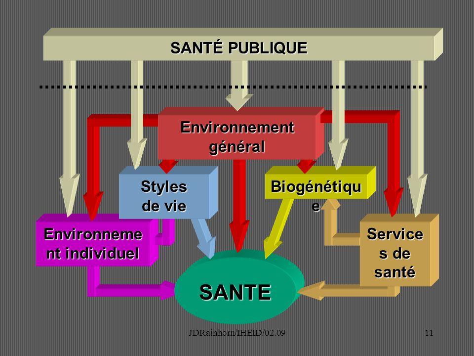 Environnement général Environnement individuel