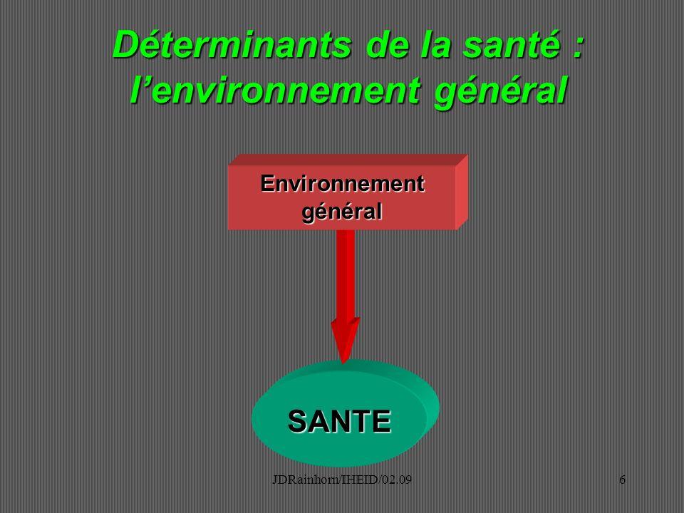 Déterminants de la santé : l'environnement général