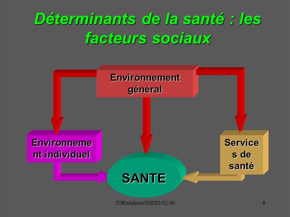 Déterminants de la santé : les facteurs sociaux
