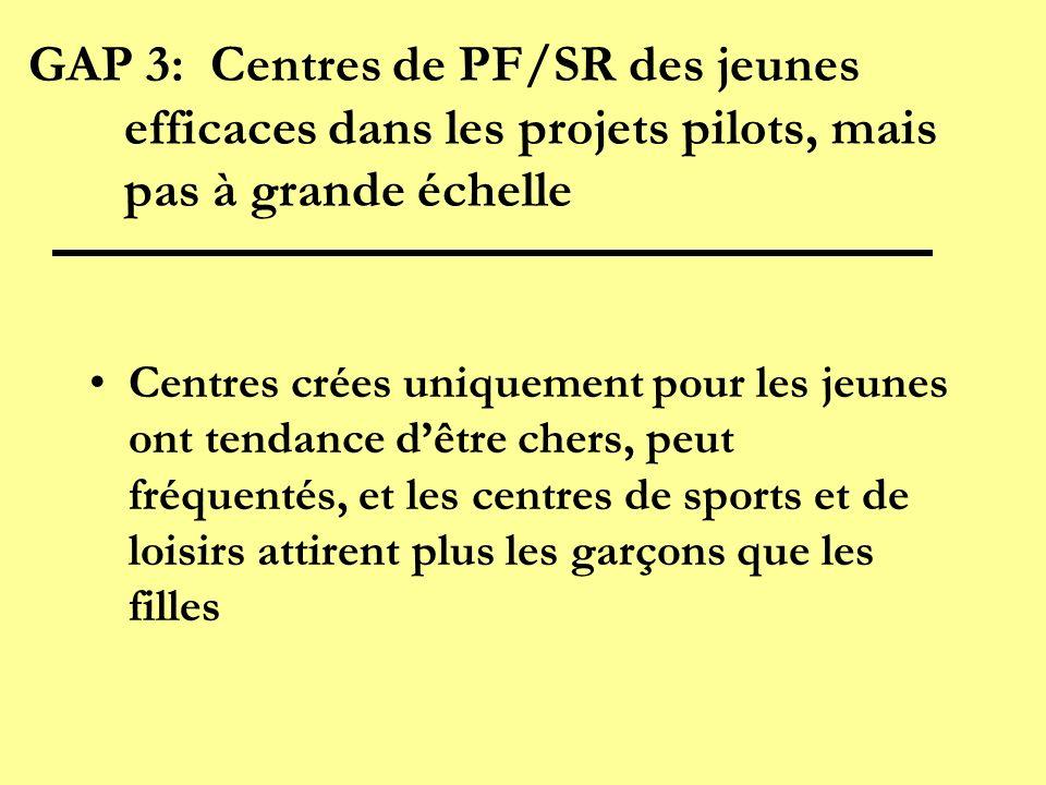 GAP 3: Centres de PF/SR des jeunes efficaces dans les projets pilots, mais pas à grande échelle