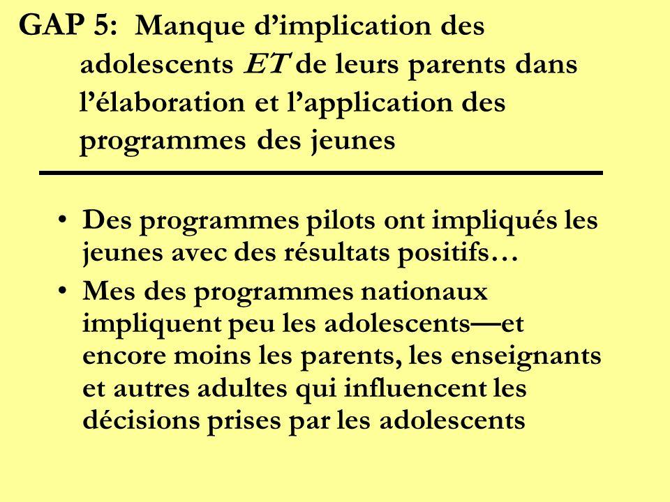 GAP 5: Manque d'implication des adolescents ET de leurs parents dans l'élaboration et l'application des programmes des jeunes