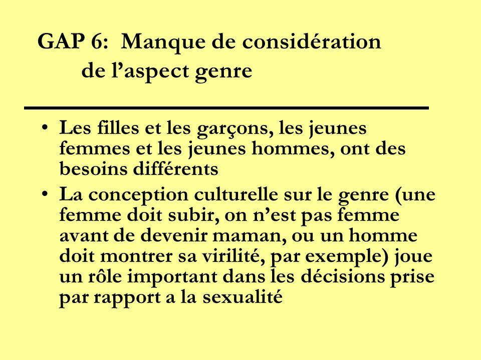 GAP 6: Manque de considération de l'aspect genre