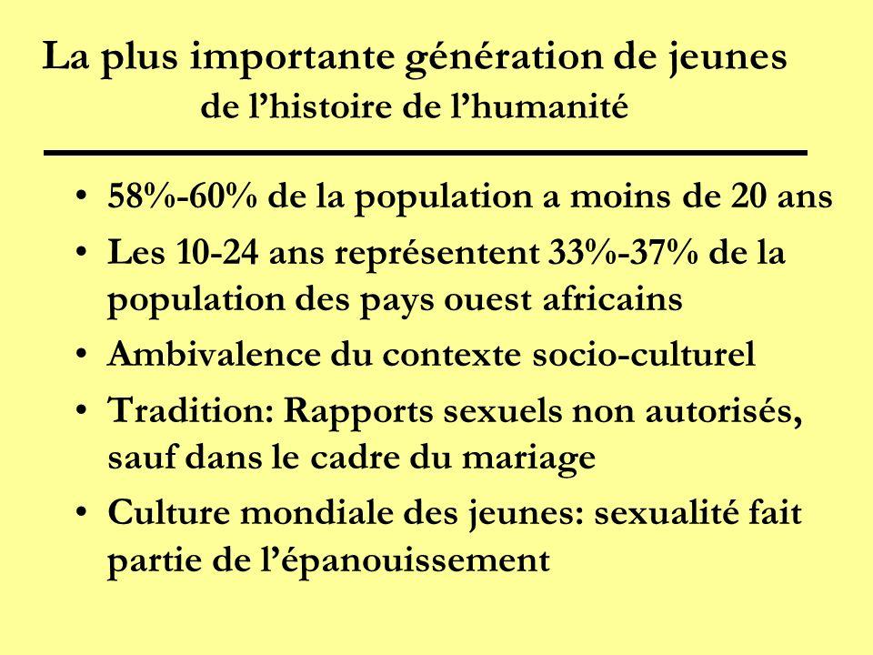 La plus importante génération de jeunes de l'histoire de l'humanité