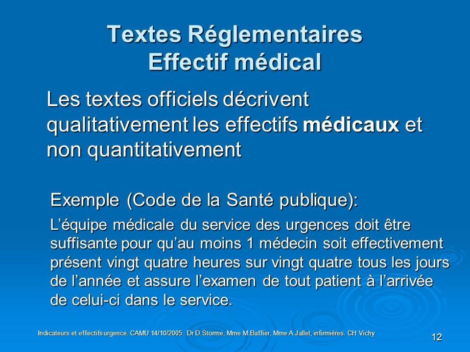 Textes Réglementaires Effectif médical