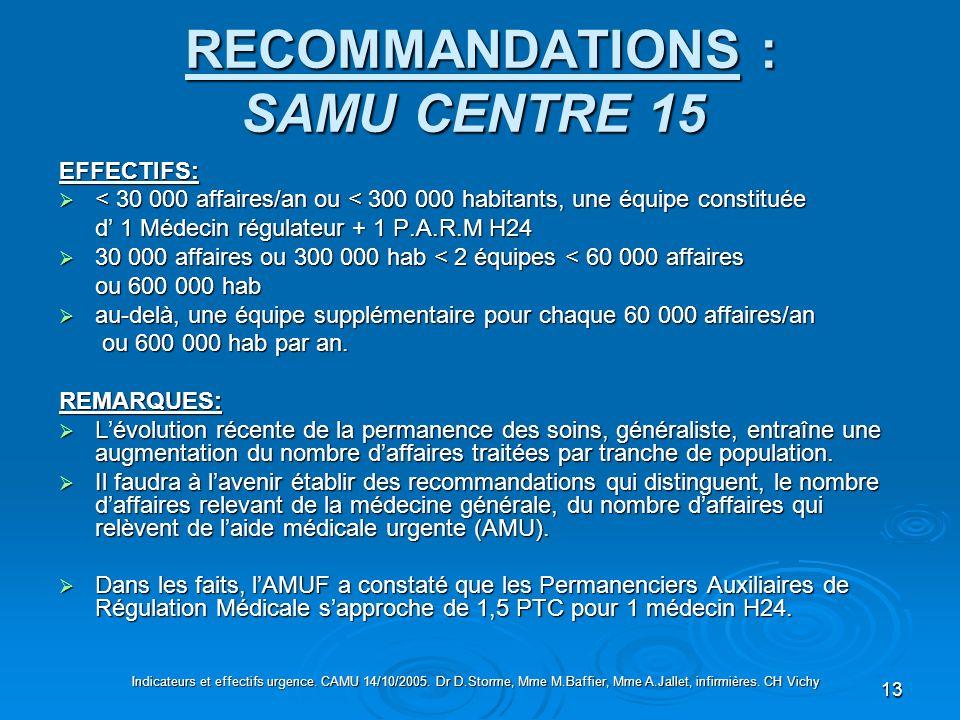 RECOMMANDATIONS : SAMU CENTRE 15