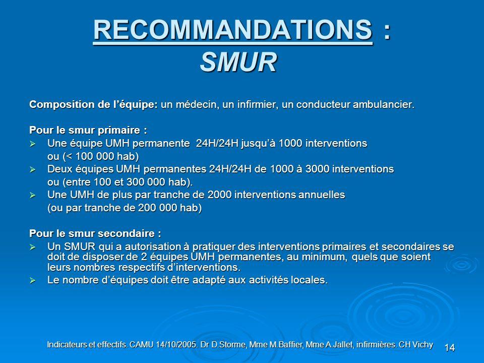 RECOMMANDATIONS : SMUR