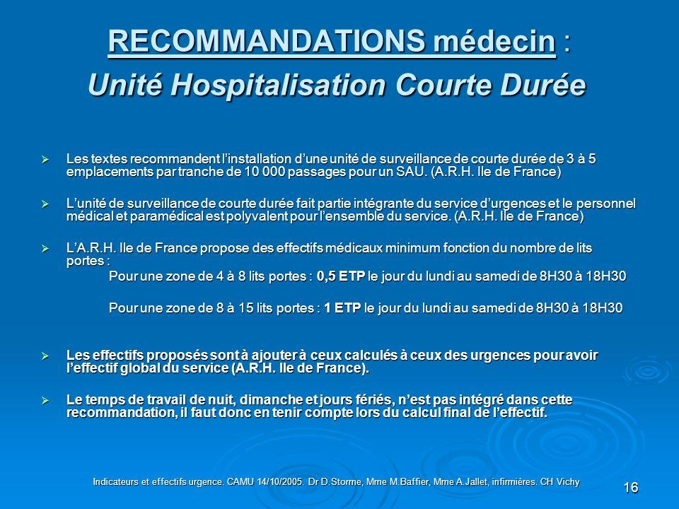 RECOMMANDATIONS médecin : Unité Hospitalisation Courte Durée