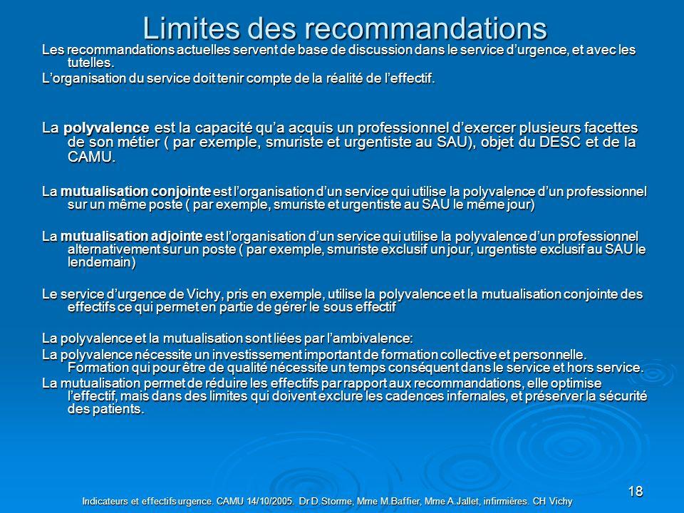 Limites des recommandations