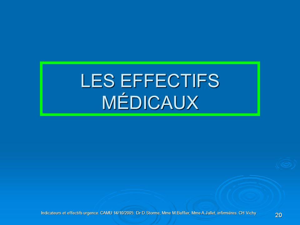 LES EFFECTIFS MÉDICAUX