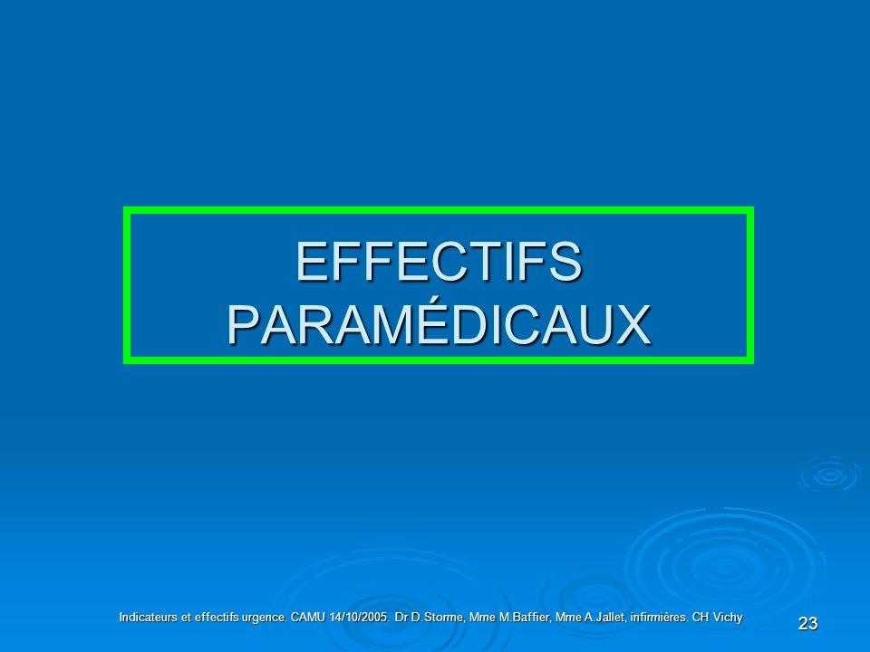 EFFECTIFS PARAMÉDICAUX