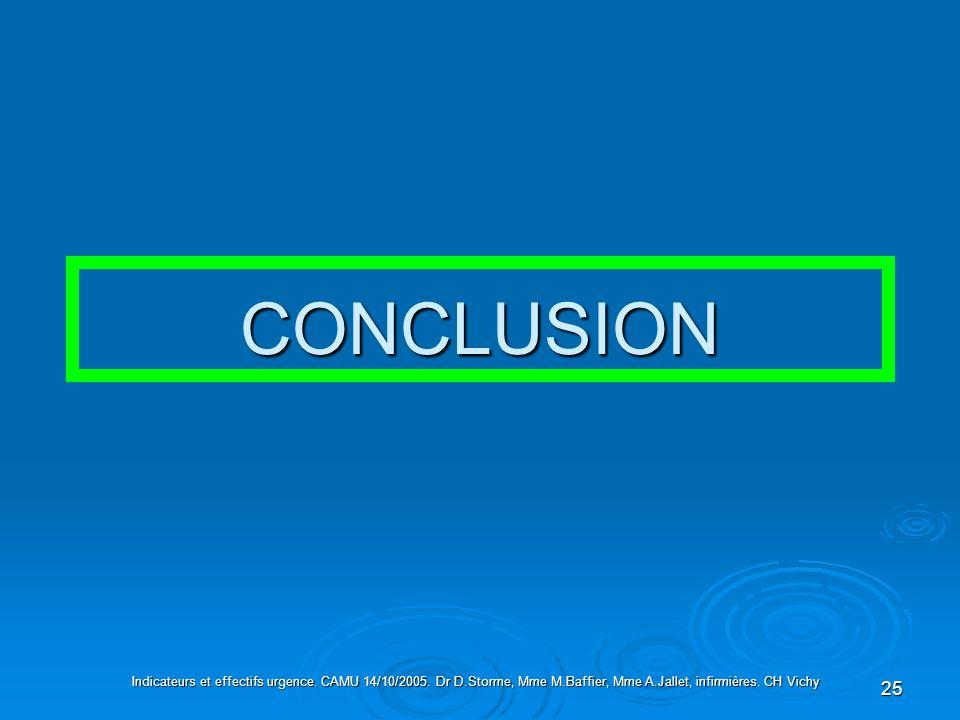 CONCLUSION Indicateurs et effectifs urgence. CAMU 14/10/2005.