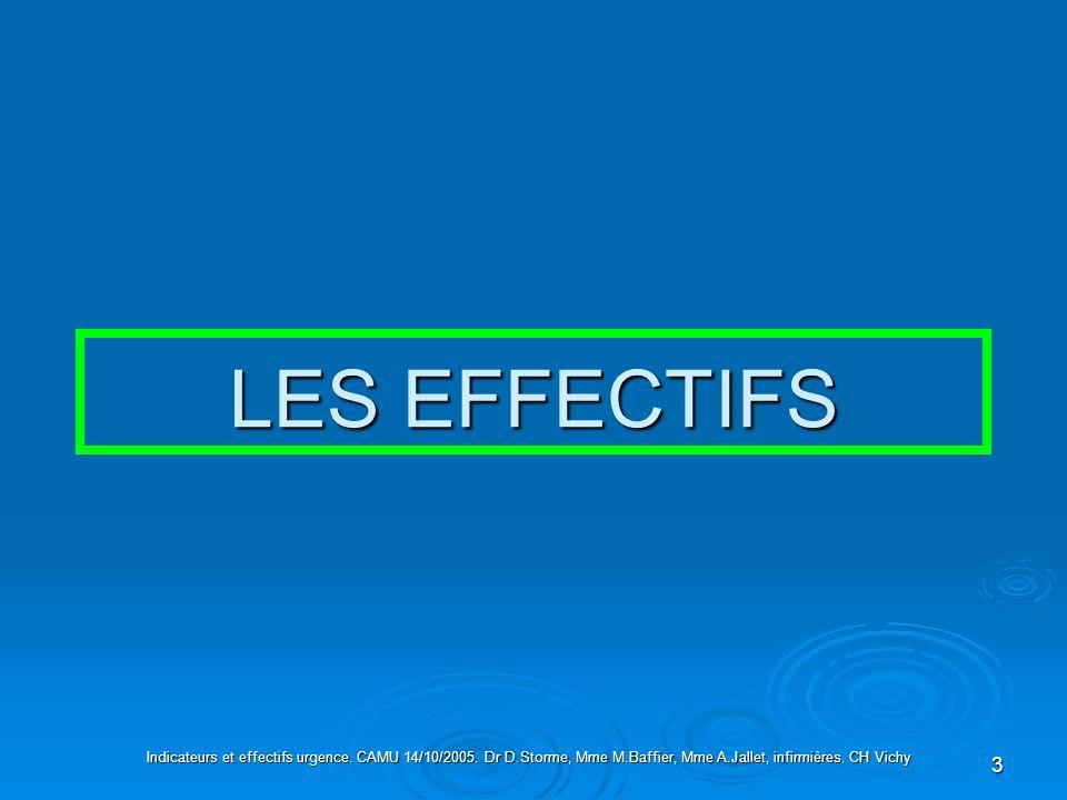 LES EFFECTIFS Indicateurs et effectifs urgence. CAMU 14/10/2005.
