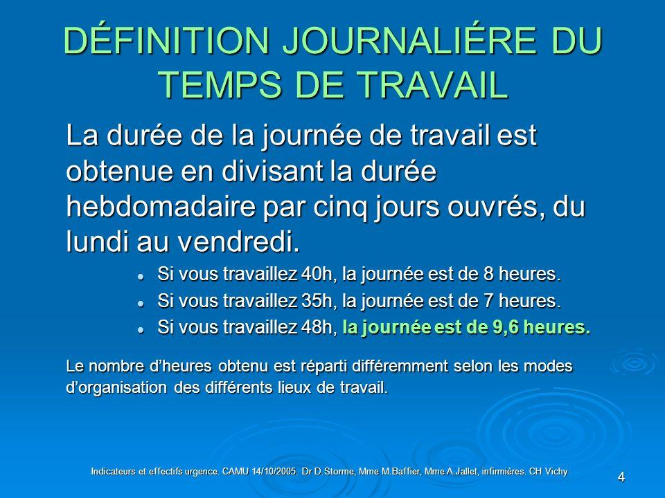 DÉFINITION JOURNALIÉRE DU TEMPS DE TRAVAIL