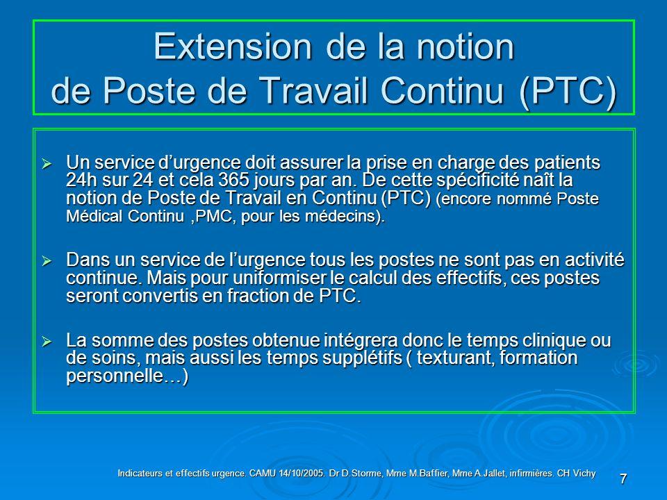 Extension de la notion de Poste de Travail Continu (PTC)