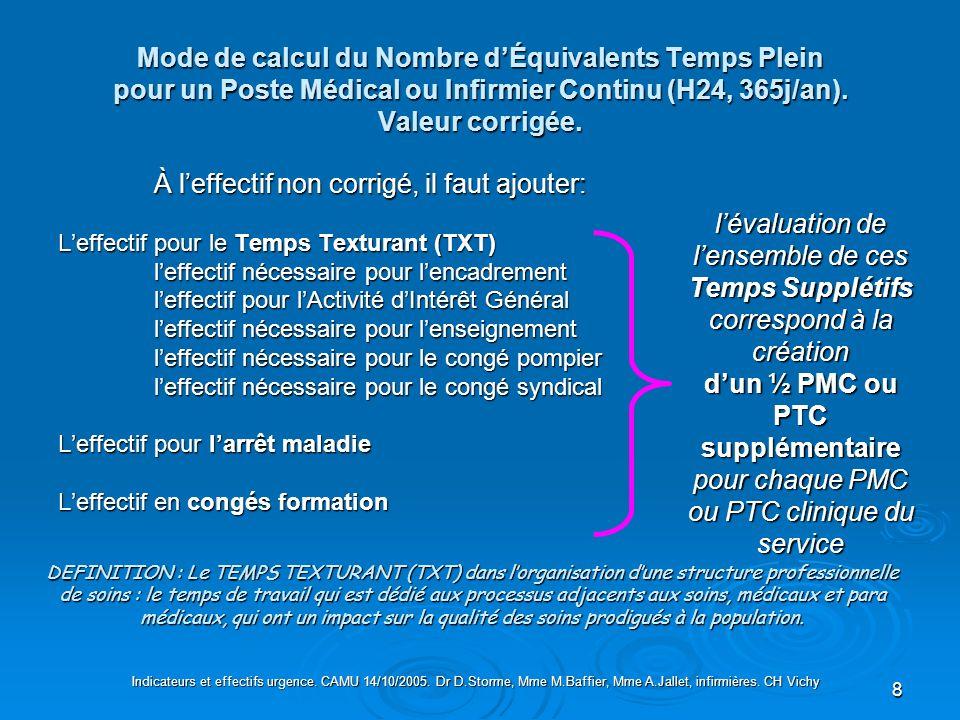 Mode de calcul du Nombre d'Équivalents Temps Plein pour un Poste Médical ou Infirmier Continu (H24, 365j/an). Valeur corrigée.