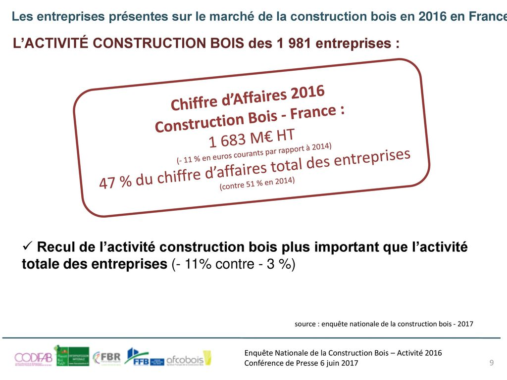 Construction Bois - France :