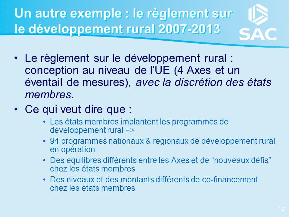 Un autre exemple : le règlement sur le développement rural 2007-2013