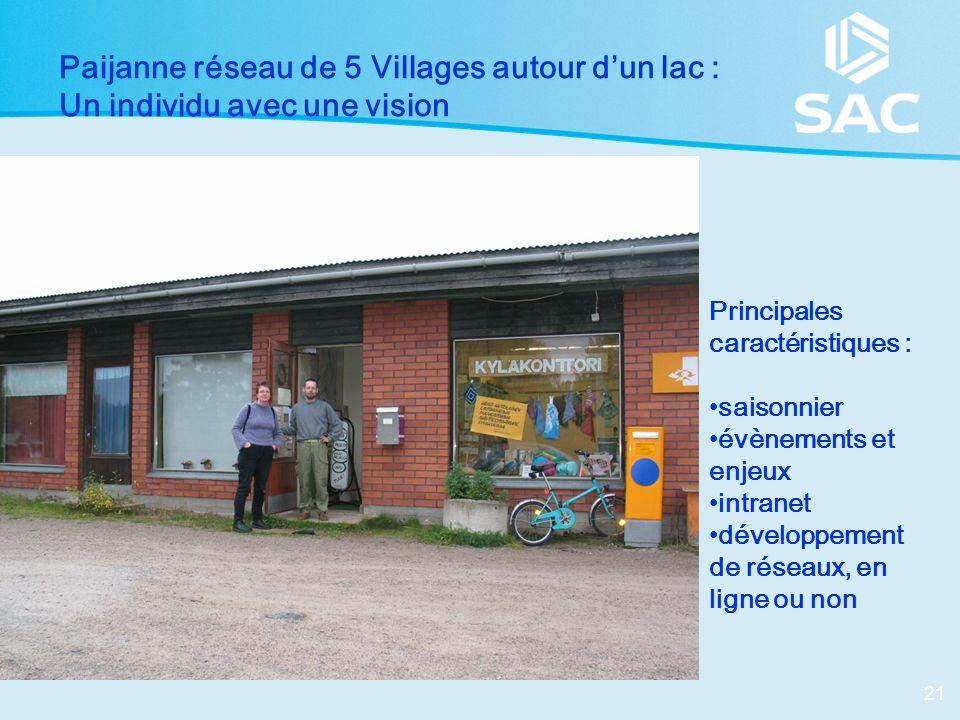 Paijanne réseau de 5 Villages autour d'un lac :