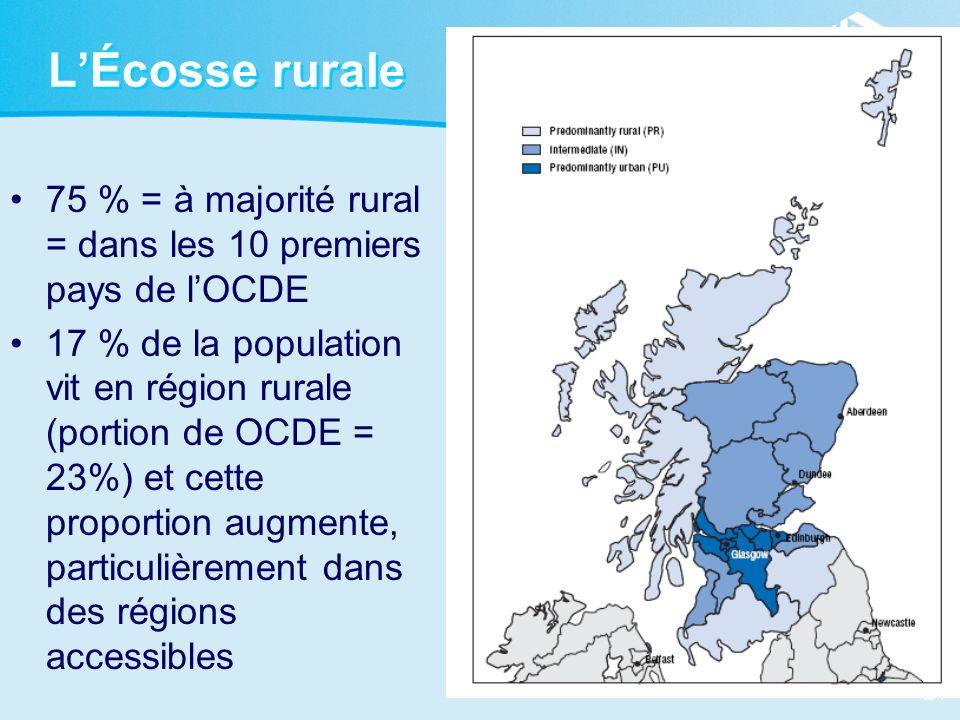 L'Écosse rurale 75 % = à majorité rural = dans les 10 premiers pays de l'OCDE.