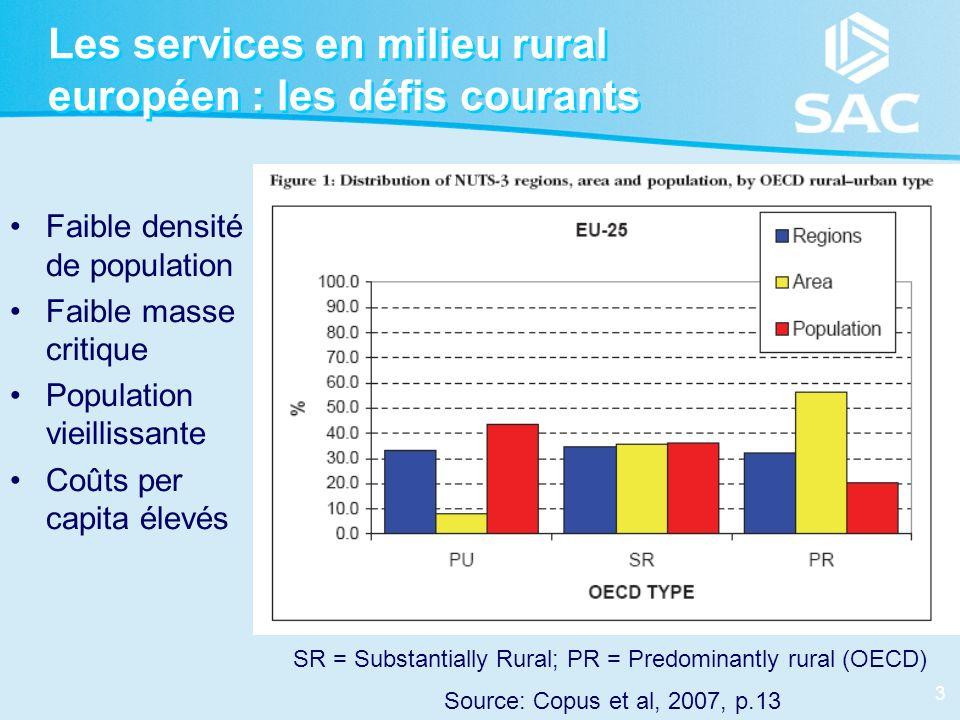 Les services en milieu rural européen : les défis courants