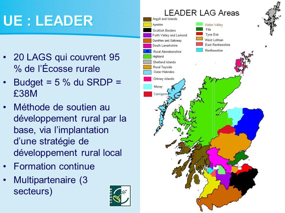 UE : LEADER 20 LAGS qui couvrent 95 % de l'Écosse rurale