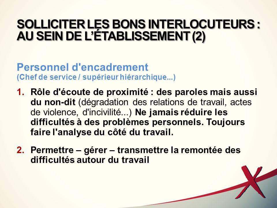 SOLLICITER LES BONS INTERLOCUTEURS : AU SEIN DE L'ÉTABLISSEMENT (2)