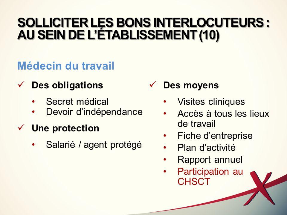 SOLLICITER LES BONS INTERLOCUTEURS : AU SEIN DE L'ÉTABLISSEMENT (10)
