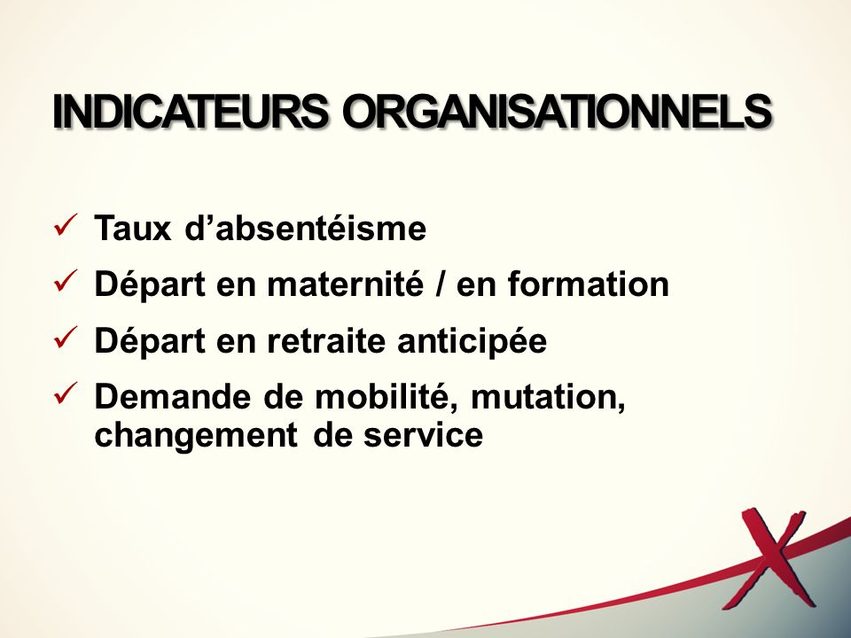 INDICATEURS ORGANISATIONNELS