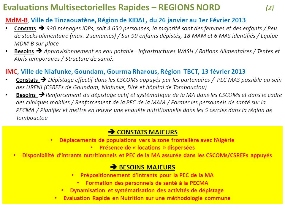 Evaluations Multisectorielles Rapides – REGIONS NORD (2)