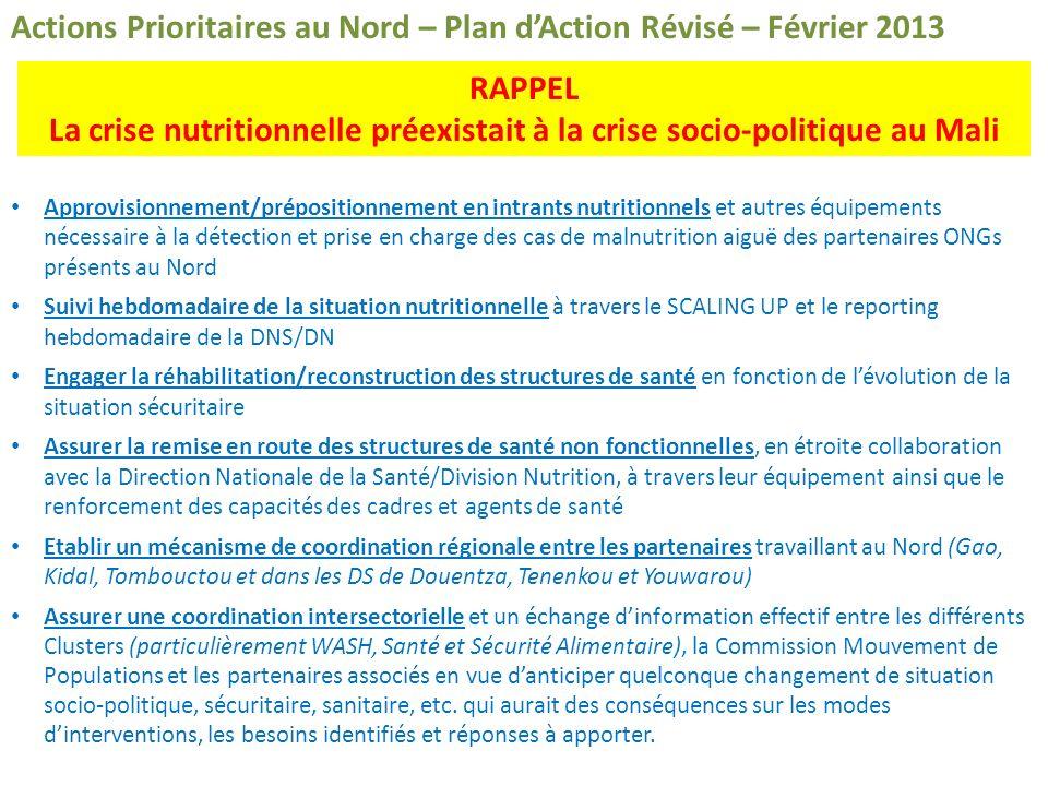 La crise nutritionnelle préexistait à la crise socio-politique au Mali