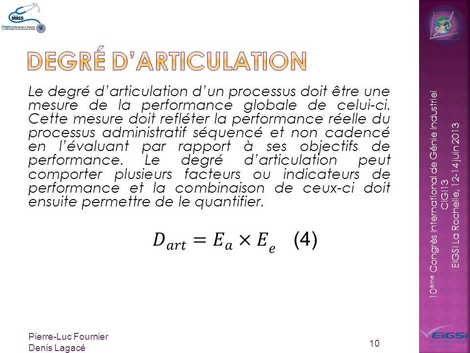 DEGRÉ D'ARTICULATION