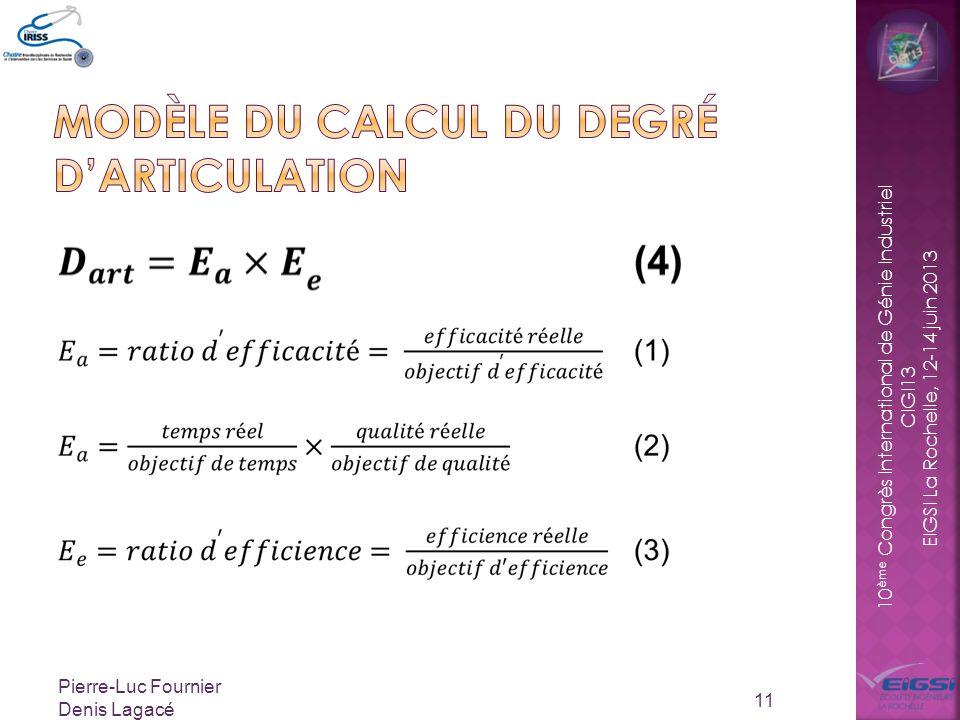 Modèle du calcul du degré d'articulation