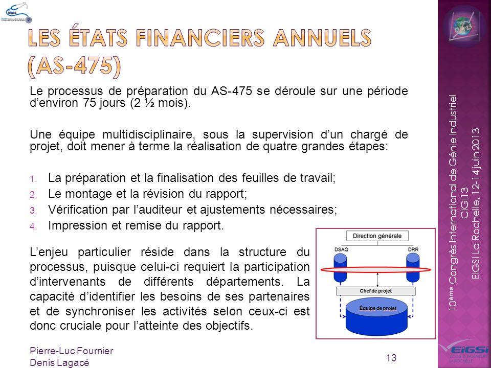Les états financiers annuels (as-475)