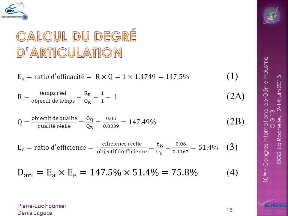 CALCUL DU DEGRÉ D'ARTICULATION