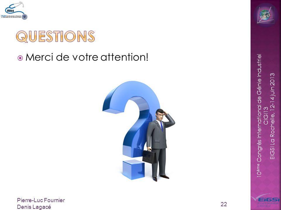 questions Merci de votre attention! Pierre-Luc Fournier Denis Lagacé