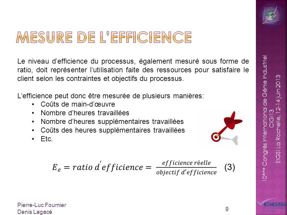 Mesure de l'efficience