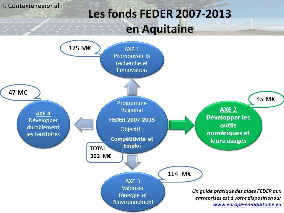 Les fonds FEDER 2007-2013 en Aquitaine