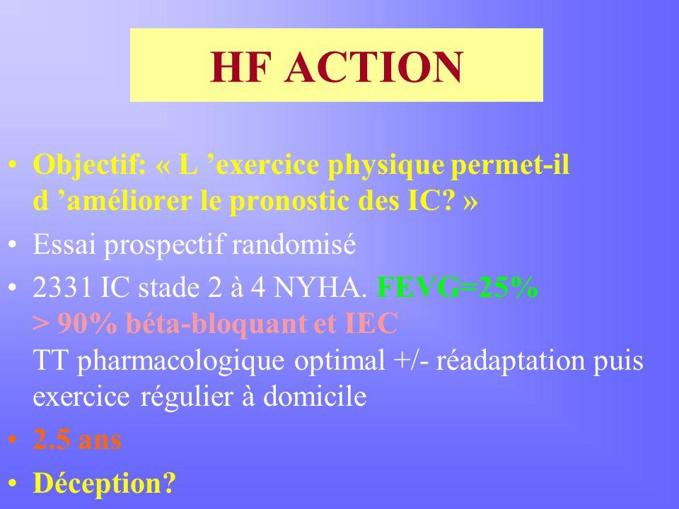 HF ACTION Objectif: « L 'exercice physique permet-il d 'améliorer le pronostic des IC » Essai prospectif randomisé.
